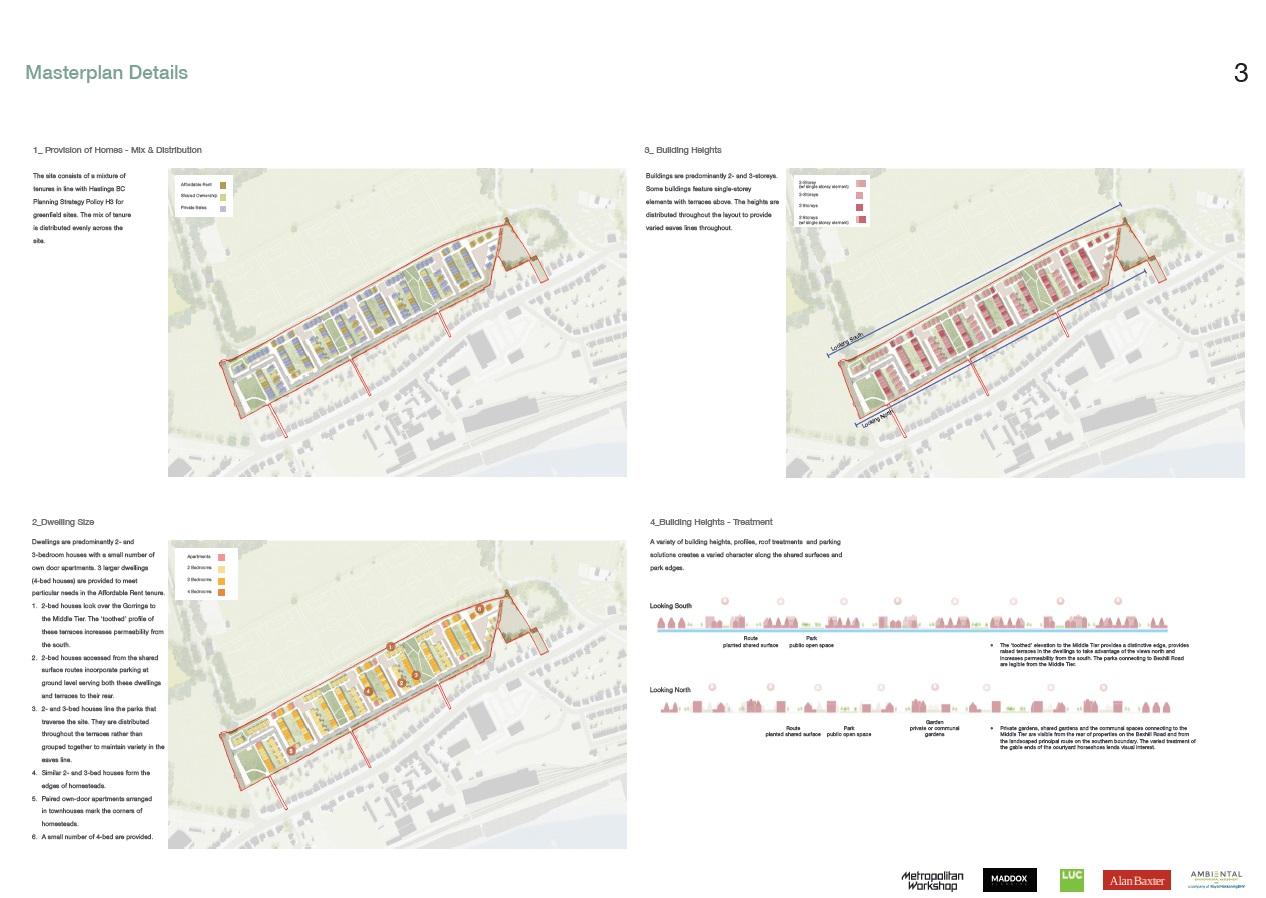 Image of masterplan details information board