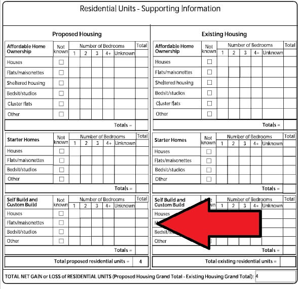 Image showing the supporting information section on the application form